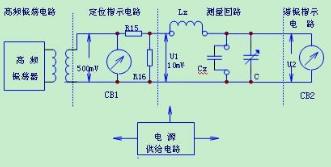 讨论电感Q值的概念、功用、换算、影响因素