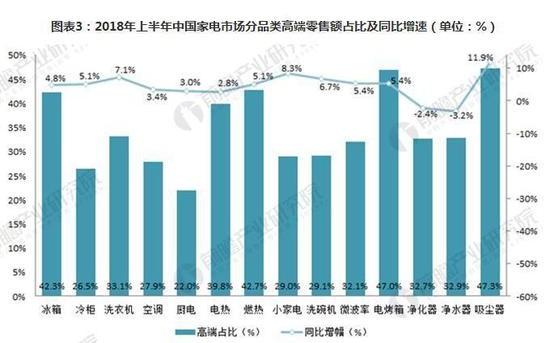 2019年OLEDlong88.vip龙8国际成为主流 京东方超LG成最大显示面板供应商