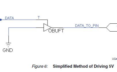 Xilinx的CPLD IO用户指南
