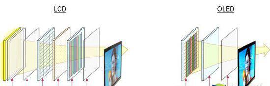 韩国将限制OLED生产设备的出口计划将OLED设备指定为国家核心技术