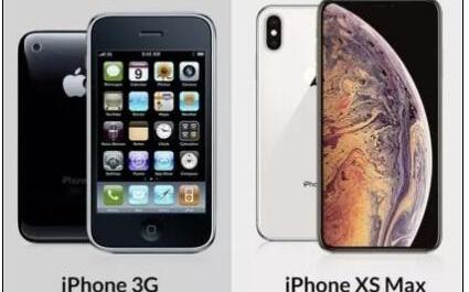 手机品牌十年成长对比挑战 期待下一个十年