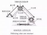 如何利用减速器替代电机转速控制机器人运动