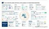 中国6家公司上榜全球AI初创企业100强
