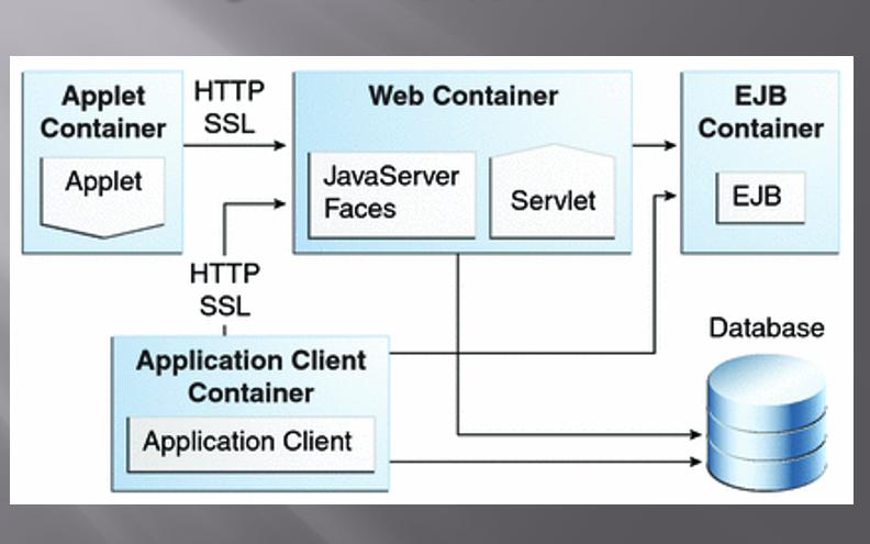 JEEWeb的开发相关技术介绍