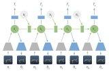 谷歌、DeepMind重磅推出PlaNet 强化学习新突破