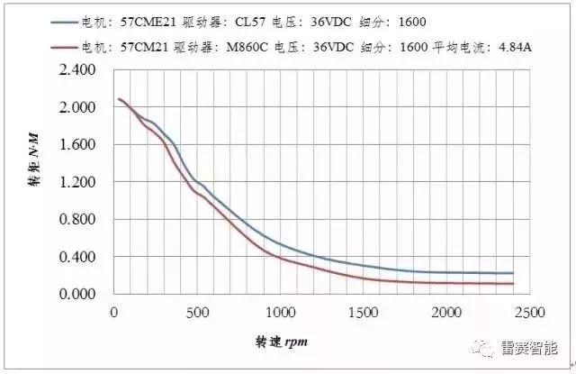 定子串电阻启动电路图
