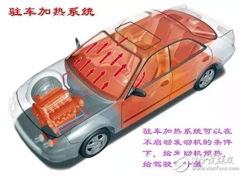 汽车驻车加热器的工作原理详解