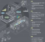 制造系统的新前沿 智能工厂的特征与众不同在哪儿