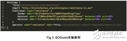 能够规避去中心化系统弊端的加密货币BOScoin介绍