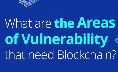 区块链有潜力改善行业中存在的脆弱性