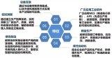 探析重庆智能工厂建设路径及策略