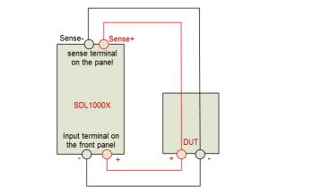 SDL1000X系列可编程直流电子负载的产品介绍