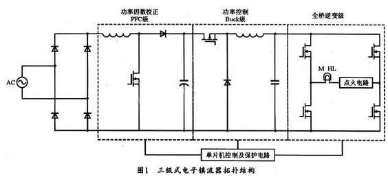 STC單片機控制金鹵燈電子鎮流器的設計方案