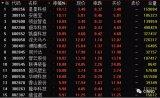 柔性显示元年 京东方已是全球市场的领导者