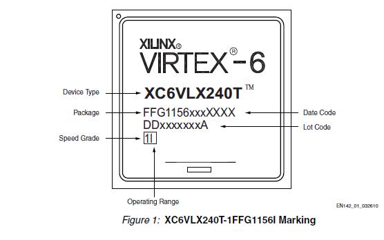 Virtex-6 FPGALX、LXT、SXT和HXT生产勘误表的详细资料说明