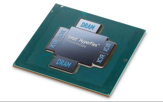 virtex-6 FPGA芯片HX255T和HX380T及HX565T CES勘误表