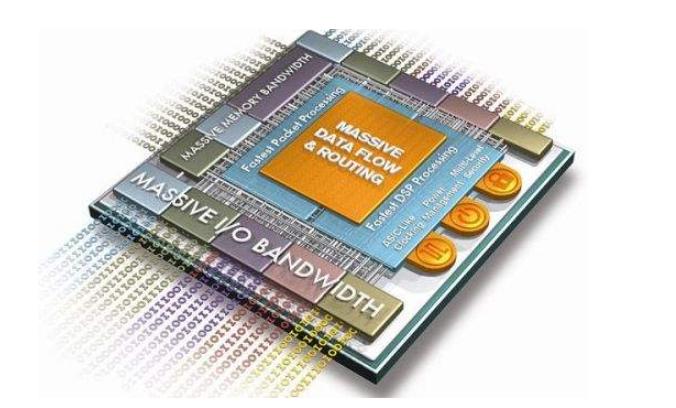 XA Artix-7 FPGA芯片的选型手册免费下载