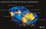 探析汽車壓力傳感器技術的發展演進