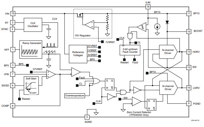 TPS4005x宽输入同步降压控制器的数据手册免费下载