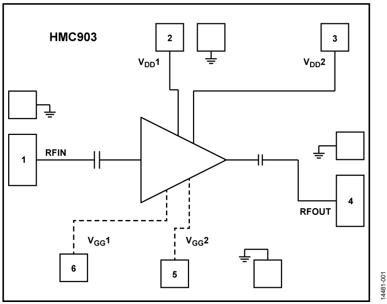 HMC903-DIE 低噪声放大器,采用SMT封装,6 - 18 GHz