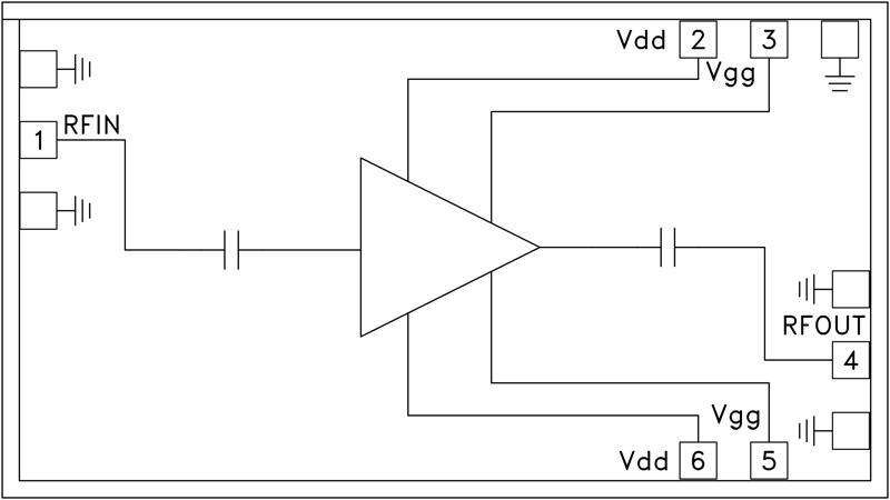 HMC-ALH244 低噪声放大器芯片,24 - 40 GHz