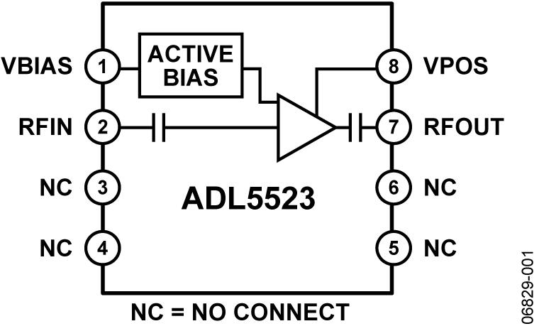 ADL5523 400 MHz 至4000 MHz 低噪声放大器
