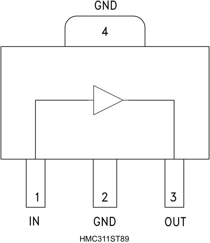 HMC311ST89 InGaP HBT增益模块放大器,采用SMT封装,DC - 6 GHz