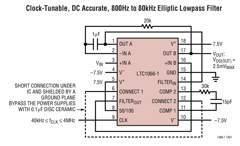 LTC1066-1 14 位、DC 准确、时钟可调谐的 8 阶椭圆或线性相位低通滤波器