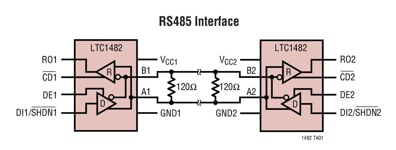 LTC1482 具载波检测和接收器故障保险功能的低功率 RS485 收发器