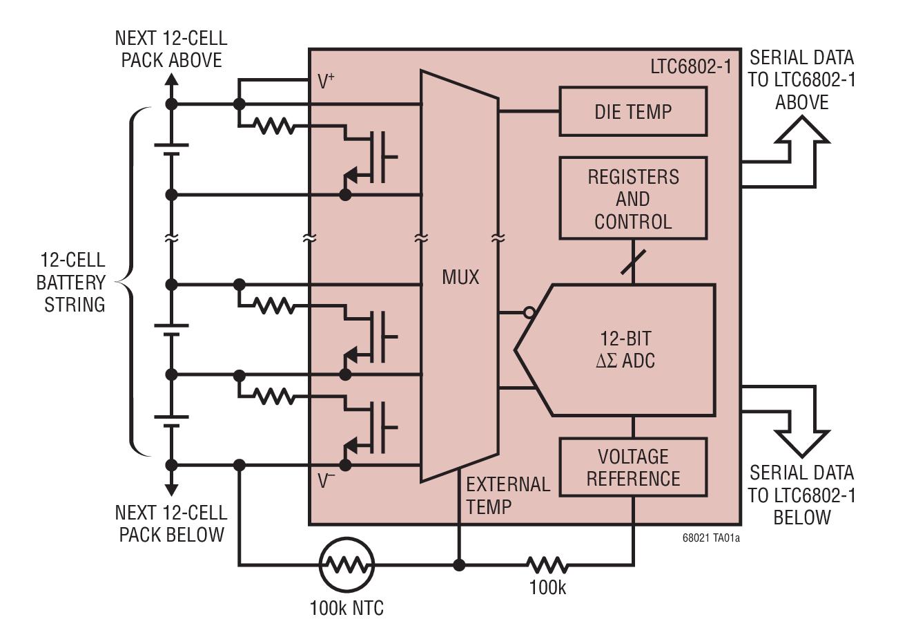 LTC6802-1 多节电池的电池组监视器