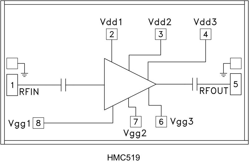 HMC519-DIE GaAs pHEMT MMIC低噪声放大器芯片,18 - 32 GHz