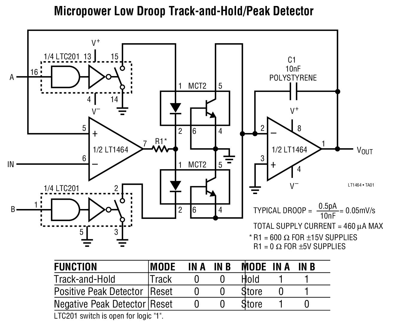 LT1464 双通道微功率、1 MHz C-Lo...