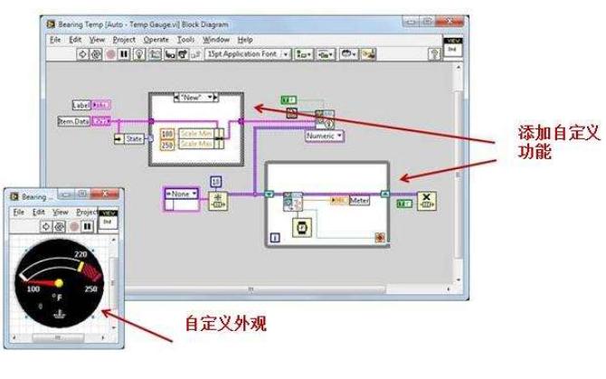 LabVIEW的subVI详细介绍和如何创建一个子VI的说明
