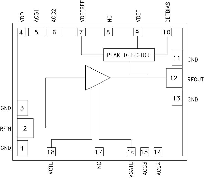 HMC1068 32Gbps、前置级光学调制器驱动器