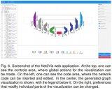 使用Net2Vis为CNN创造可直接发布的可视化方案