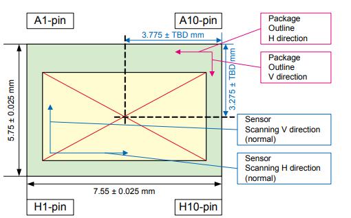 IMX323LQN-C CMOS有源像素型图像传感器的数据手册免费下载