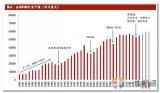 国内5大龙头引领PCB行业市场达600亿美元