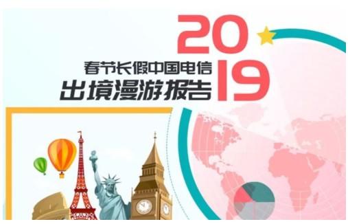 2019年春节长假中国电信出境漫游报告