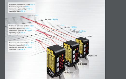 松下CMOS型微激光距离传感器的详细资料简介