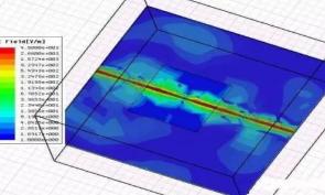 解析PCB板电磁相容现象