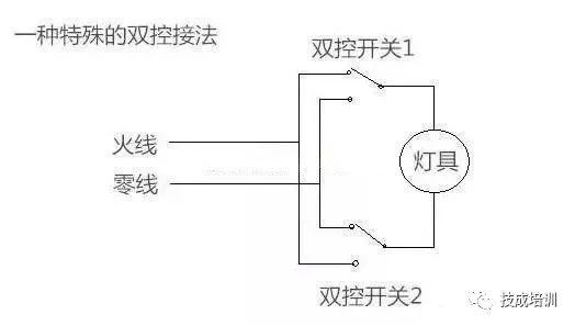 3,双控开关接线方式错误双控开关有很多种接线方式,如果电工采用了