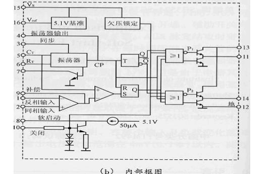 电压调节芯片SG3525的中文资料免费下载