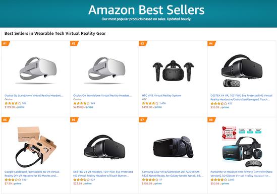 亚马逊VR设备销售数据显示 2018年的促销活动为VR销售带来了小幅增长