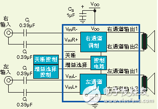 无滤波器D类放大器为工程师在设计便携产品时提供了更大的灵活性