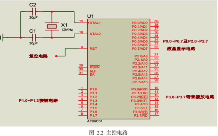 基于AT89C51单片机进行公交车语音报站系统的设计资料概述