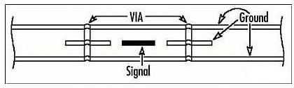 PCB分层堆叠是如何控制EMI辐射的