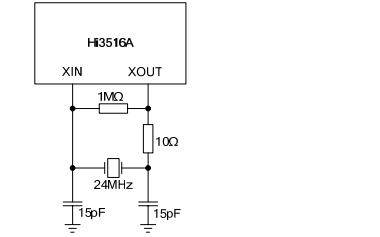 Hi3516A和Hi3516D硬件设计用户指南资料免费下载