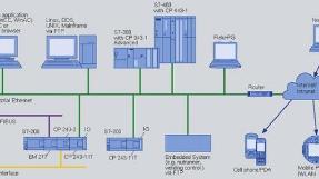 工业以太网long88.vip龙8国际大盘点