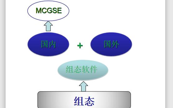 嵌入式MCGS串口通信快速入门及编程实例课件和测试题及程序等资料合集