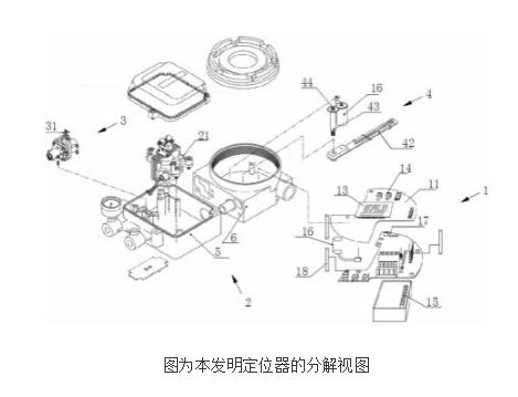防爆型智能电气阀门定位器的原理及设计